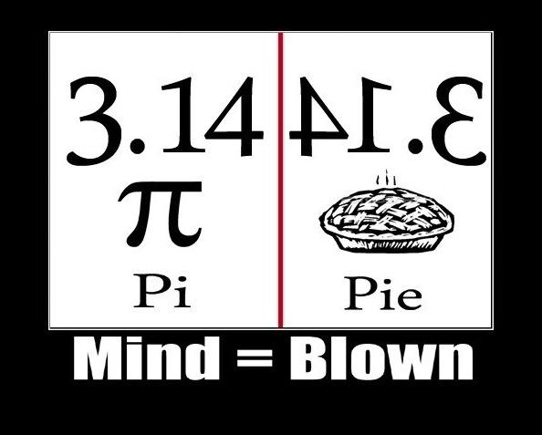 Pi_Pie