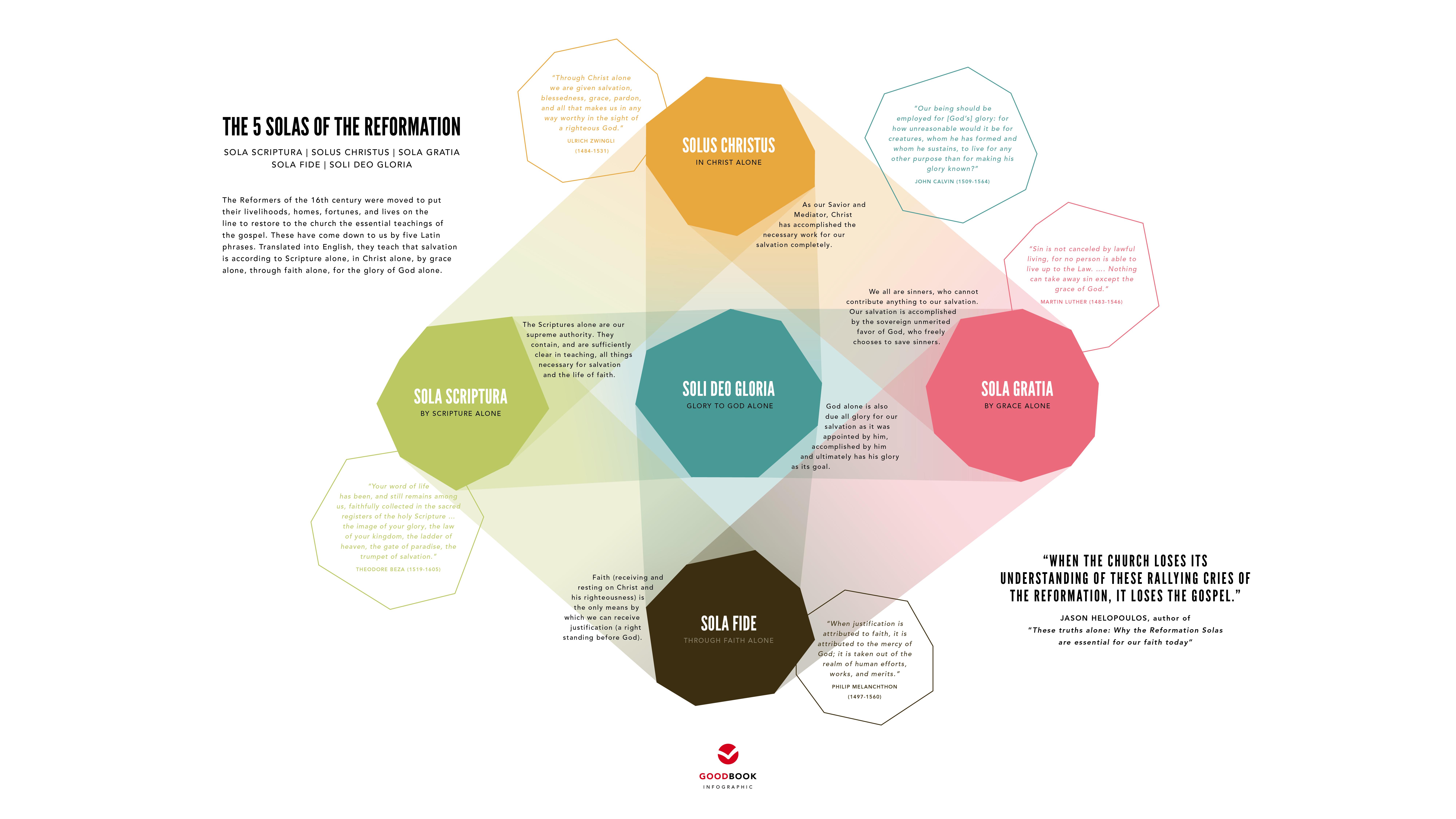 5-solas-infographic